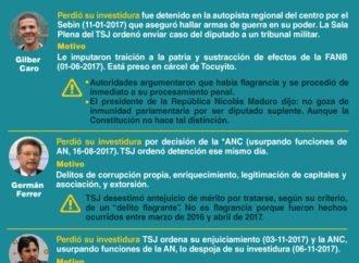 Allanamientos a la inmunidad parlamentaria por TSJ/ANC (2016-2017)