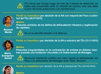 Allanamientos a la inmunidad parlamentaria por la Asamblea Nacional con mayoría chavista (2010-2015)