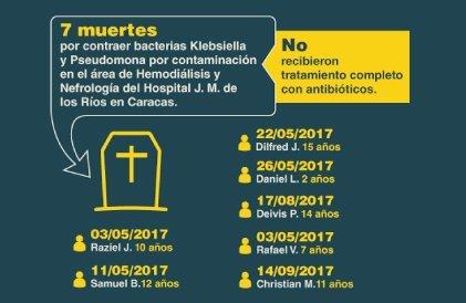 Infografía Mortalidad infantil