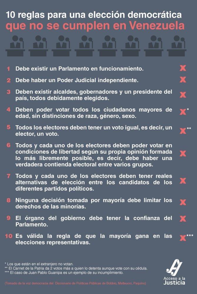 ¿Existen elecciones democráticas en Venezuela?