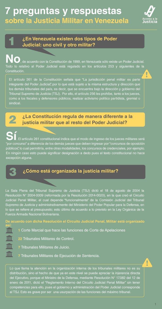 Examen a la justicia militar en Venezuela