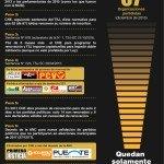 Venezuela sin partidos políticos opositores