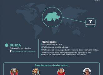 Nuevas sanciones contra funcionarios venezolanos: Suiza