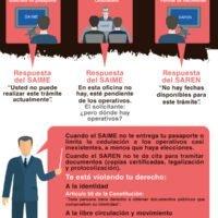 Lo que ocurre con el derecho a la identidad en Venezuela