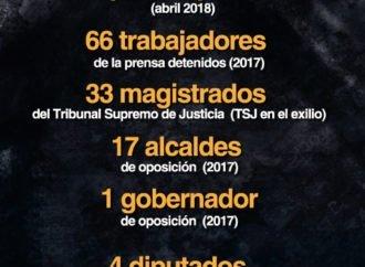 Perseguidos en dictadura