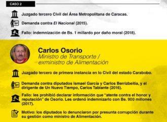 Justicia acomodaticia a favor de los funcionarios del Gobierno