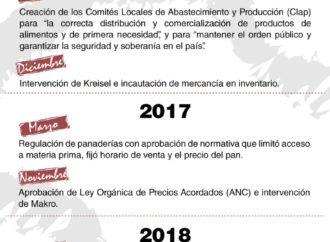 Las medidas económicas de Maduro frente a la crisis