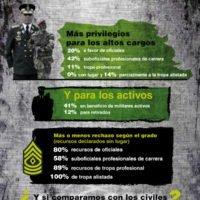 ¿Justicia para los militares?