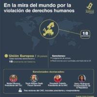 Nuevas sanciones de la Unión Europea a funcionarios venezolanos