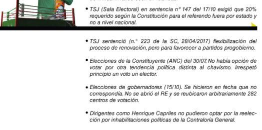 La destrucción del voto en Venezuela