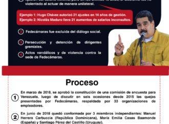 Venezuela en la mira de la OIT