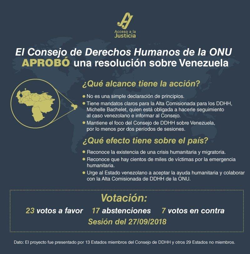 Venezuela en la mira del Consejo de DD. HH. de las Naciones Unidas