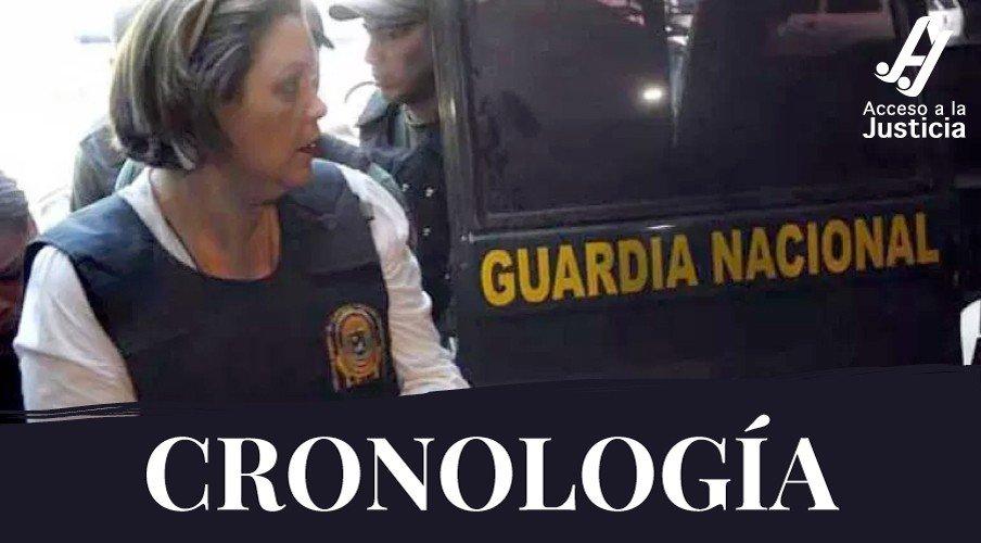 Cronología del caso de María Lourdes Afiuni