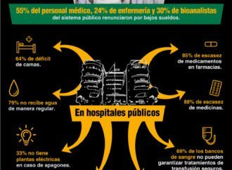 Más facetas de la emergencia en Venezuela