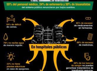 Otra faceta de la emergencia humanitaria en Venezuela
