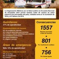 La emergencia hospitalaria en Venezuela