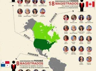 Magistrados bajo la lupa de la comunidad internacional