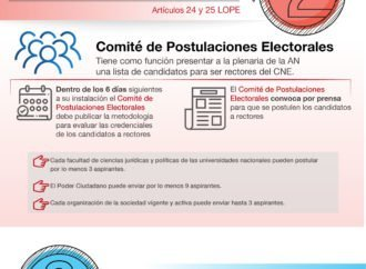 Selección de rectores del CNE en cuatro pasos