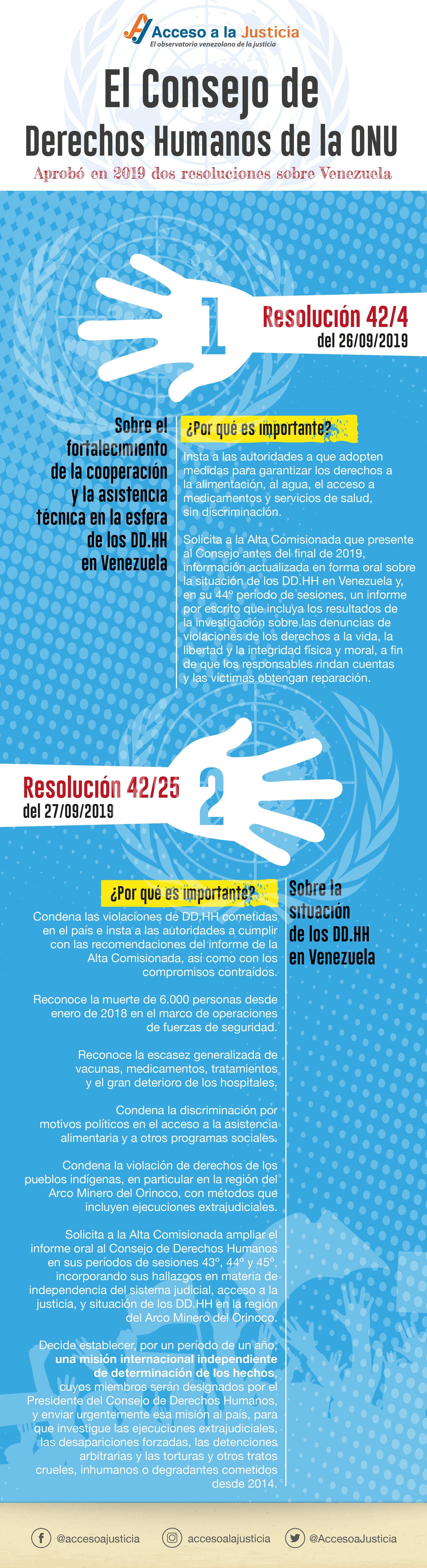 Venezuela bajo la lupa del Consejo de Derechos Humanos de la ONU