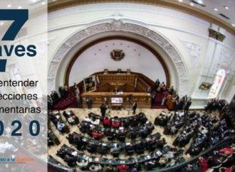 Siete claves para entender las elecciones parlamentarias 2020