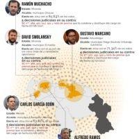 Opacidad habitual: alcaldes destituidos sin sentencia del TSJ