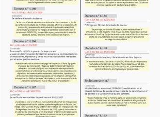 Regulaciones en tiempos de COVID-19