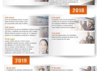 Gilber Caro: tres años de viacrucis judicial
