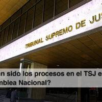 ¿Cómo han sido los procesos en el TSJ en contra de la Asamblea Nacional?