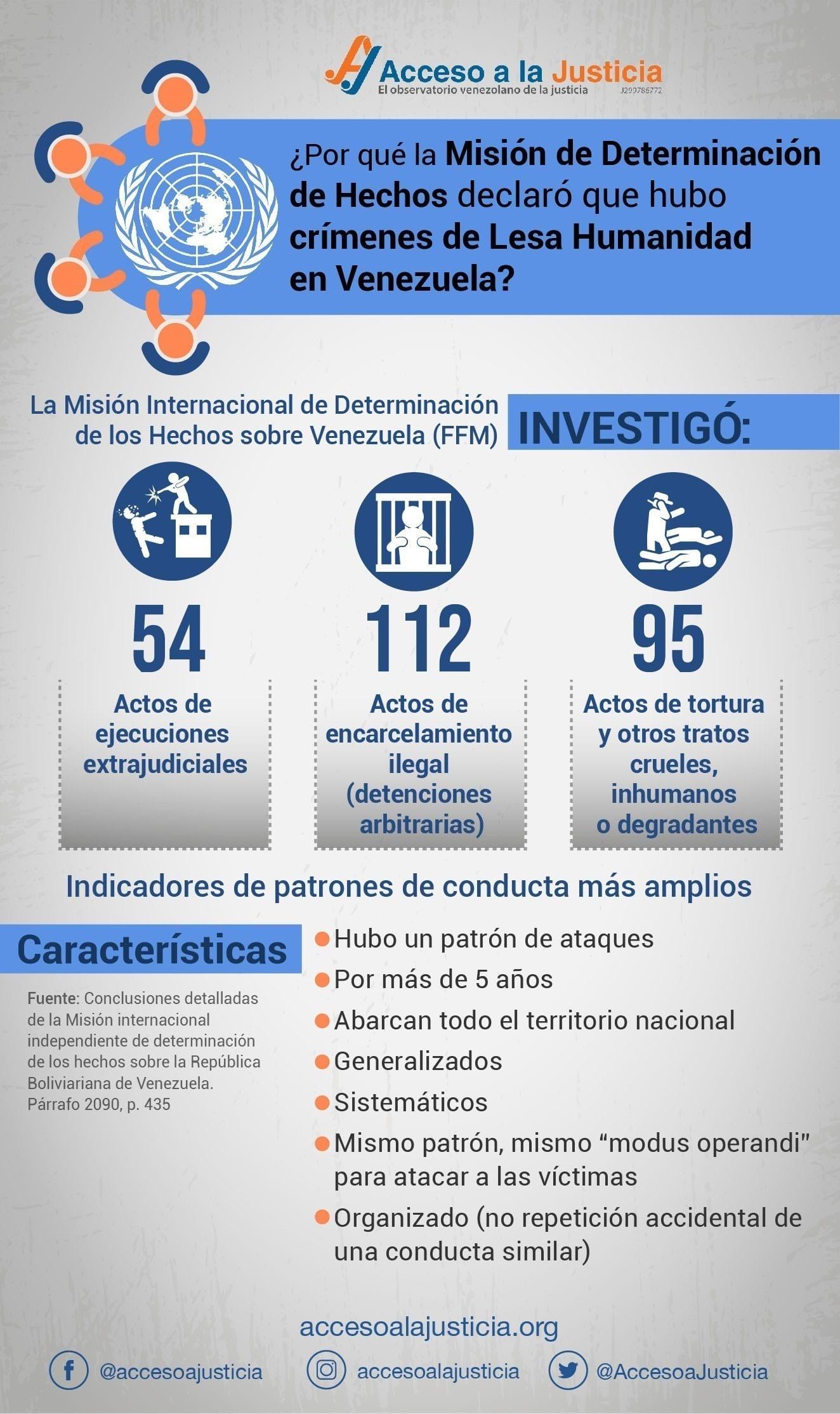 ¿Por qué la Misión de Determinación de Hechos declaró que hubo crímenes de Lesa Humanidad en Venezuela?